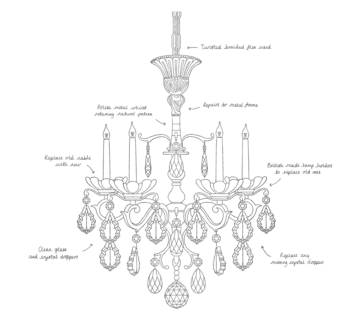 Chandelier_1200pxwide31 copy